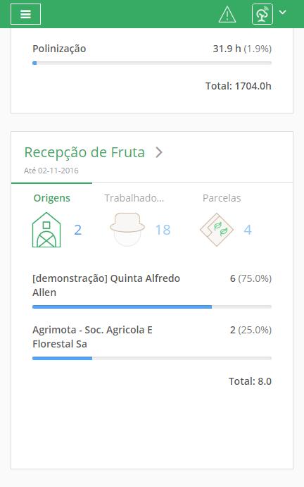 Controlo preciso da quantidade e avaliação da qualidade de fruta colhida